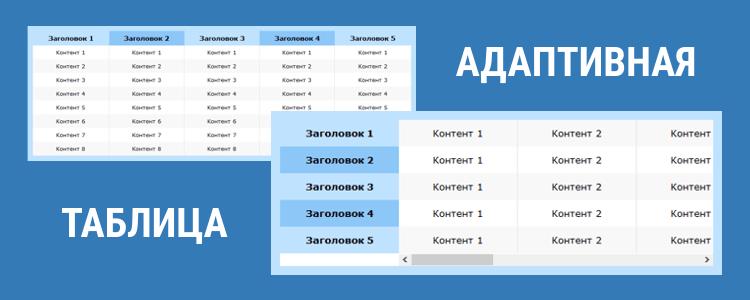 Адаптивная таблица на CSS